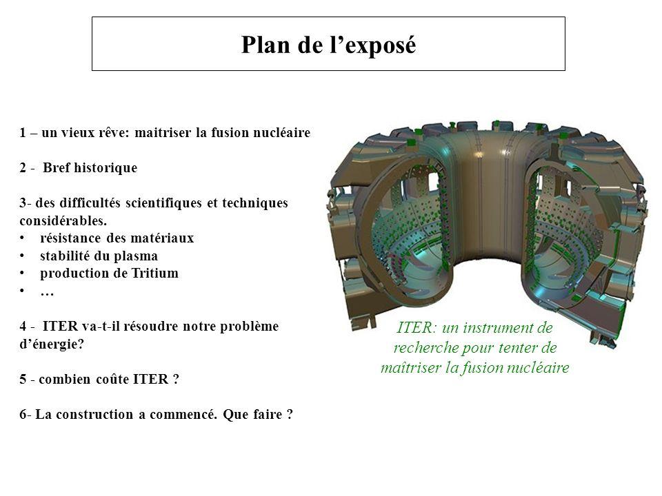 Un vieux rêve Maîtriser la fusion nucléaire de deux isotopes de lhydrogène: le Deutérium (D ou 2 H) le Tritium (T ou 3 H) ce qui produit un neutron n de grande énergie (14,1 MeV) et un noyau dhélium 4 stable (une particule alpha) de 3,5 MeV rappel: 1 MeV = 1.6 10 -13 J 1 mole (3g de T) produirait 10 11 J 1 réacteur qui brulerait 60 kg de T par an (7 g/h) pourrait donc produire 5 GW > 3 EPR si rendement 50% lélectricité de 5 Millions de français moyens sans déchets radioactifs .