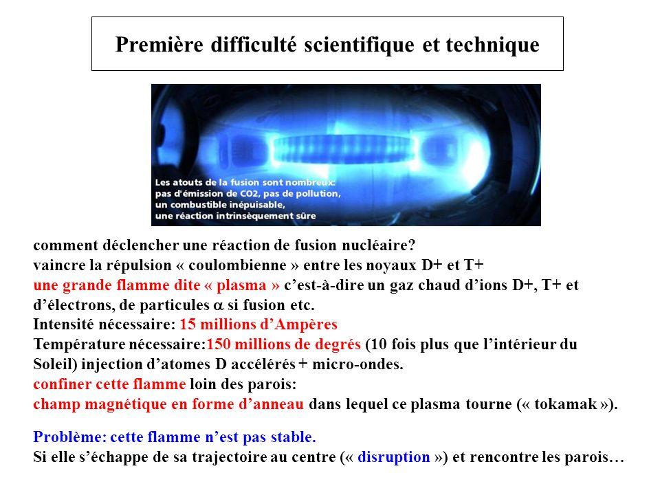 un exemple dinstabilité enregistrée sur la machine JET (Joint European Torus installée près dOxford) le plasma est instable et sort de sa trajectoire: « disruption » Il y a de nombreuses instabilités possibles ITER va principalement tenter de résoudre ce problème dinstabilité hautement non- linéaire tester des codes de calcul en augmentant progressivement le courant porté par le plasma (Méga-Ampères)