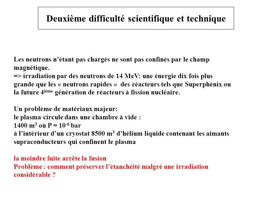 Deuxième difficulté scientifique et technique Les neutrons nétant pas chargés ne sont pas confinés par le champ magnétique.