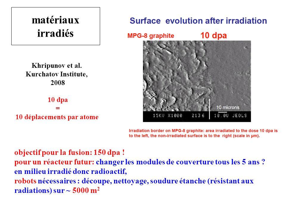 matériaux irradiés objectif pour la fusion: 150 dpa .