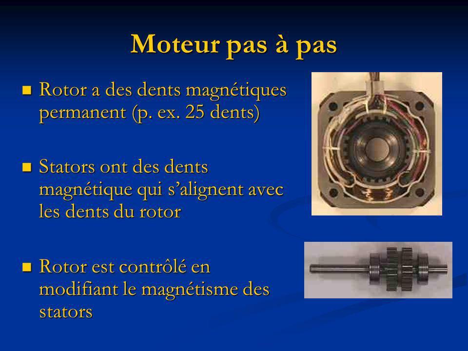 Rotor a des dents magnétiques permanent (p. ex. 25 dents) Rotor a des dents magnétiques permanent (p. ex. 25 dents) Stators ont des dents magnétique q