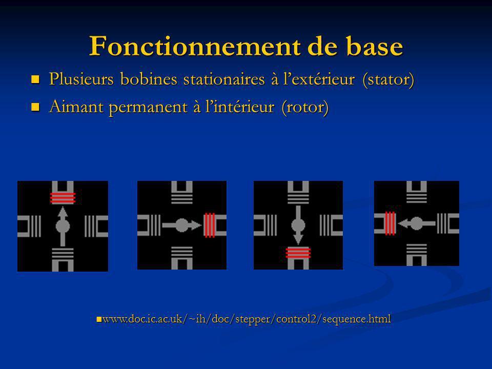 Fonctionnement de base Plusieurs bobines stationaires à lextérieur (stator) Plusieurs bobines stationaires à lextérieur (stator) Aimant permanent à li