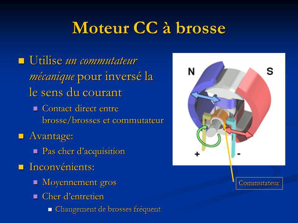 Moteur CC à brosse Utilise un commutateur mécanique pour inversé la le sens du courant Utilise un commutateur mécanique pour inversé la le sens du cou