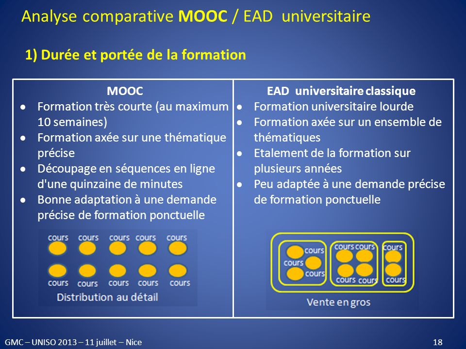 Analyse comparative MOOC / EAD universitaire 1) Durée et portée de la formation MOOC Formation très courte (au maximum 10 semaines) Formation axée sur