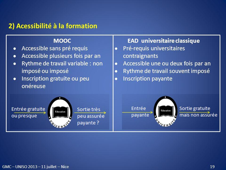 2) Acessibilité à la formation MOOC Accessible sans pré requis Accessible plusieurs fois par an Rythme de travail variable : non imposé ou imposé Insc