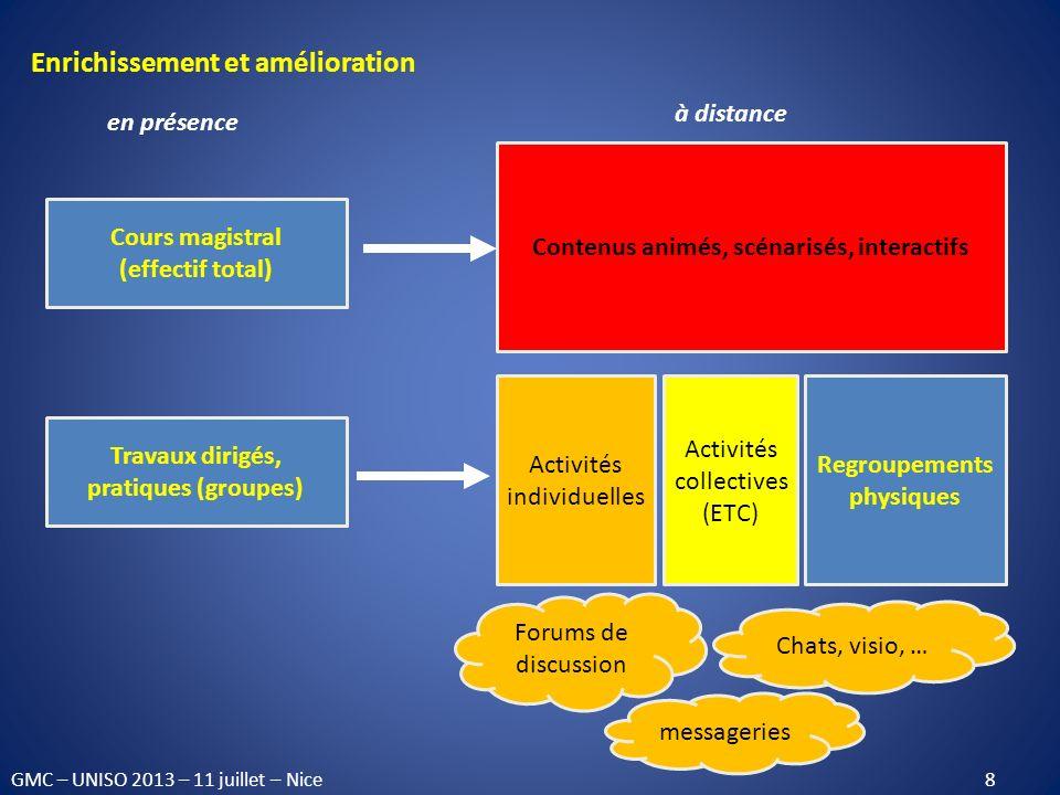 Contenus animés, scénarisés, interactifs Activités individuelles Activités collectives (ETC) Regroupements physiques messageries Forums de discussion