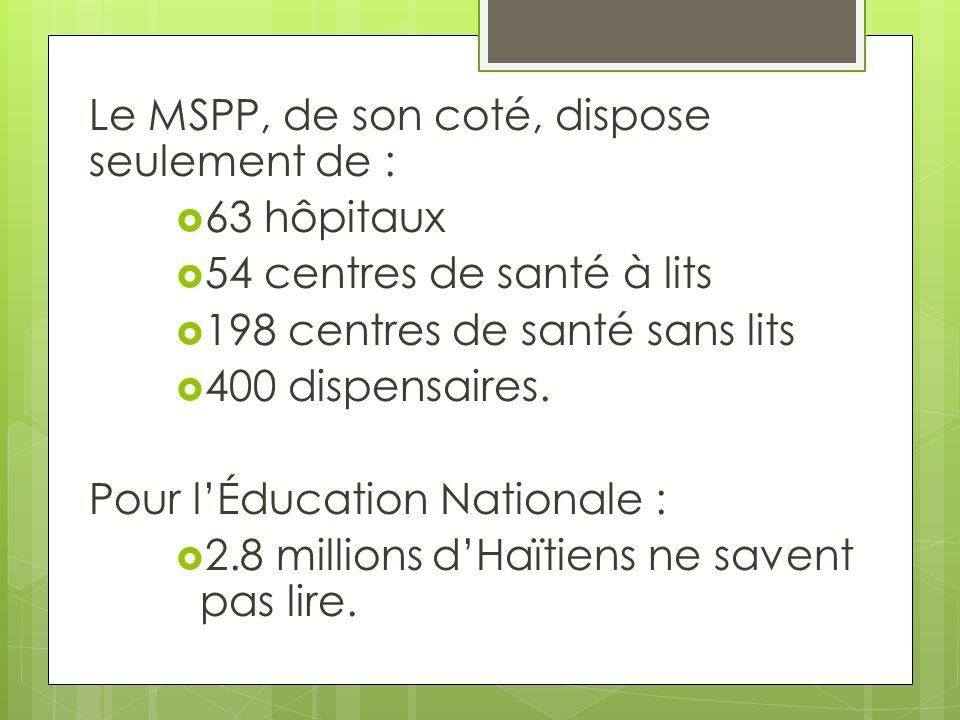 Selon lIHSI : La population haïtienne a 10.5 millions dhabitants Dont 77% de naissances 73% ont un acte de naissance.