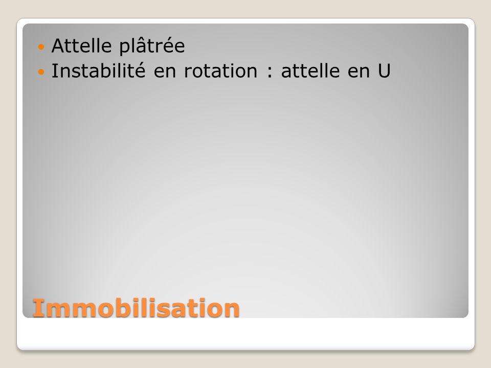 Immobilisation Attelle plâtrée Instabilité en rotation : attelle en U
