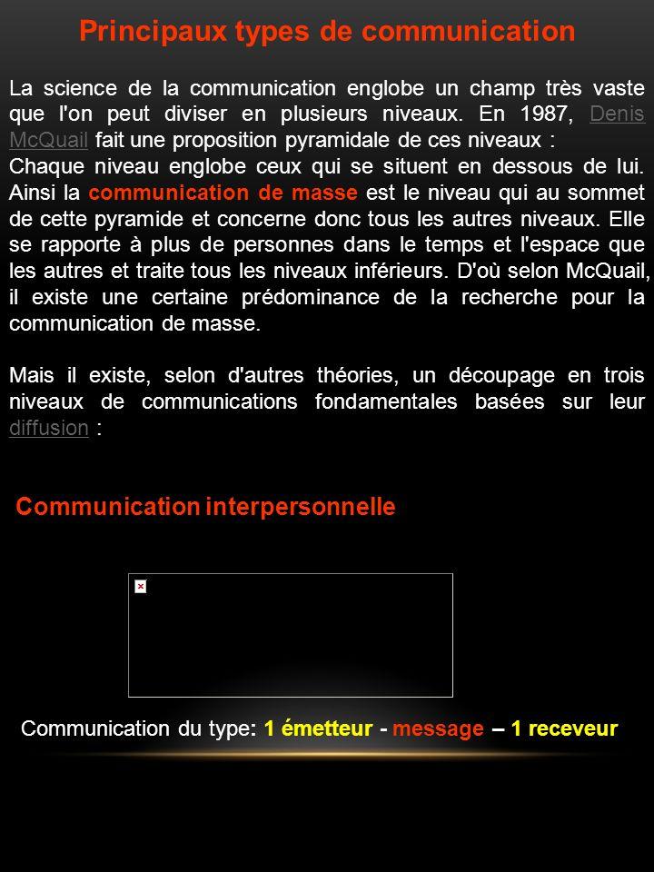 Communication interpersonnelle Communication du type: 1 émetteur - message – 1 receveur Principaux types de communication La science de la communication englobe un champ très vaste que l on peut diviser en plusieurs niveaux.