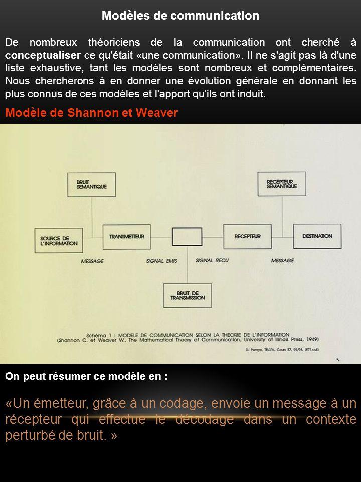 Modèles de communication De nombreux théoriciens de la communication ont cherché à conceptualiser ce qu était «une communication».