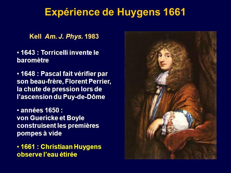 Expérience de Huygens 1661 hydrostatique : P = g h pression atmosphérique = 0.76 m de mercure = 10.33 m deau Le récipient A est rempli deau et retourné sur le bain D : quand lextérieur est à pression atmosphérique, leau reste dans A On fait le vide sous la cloche : la pression à linterface D descend à Psat = 23.4 mbar à 20°C, mais leau reste dans A .