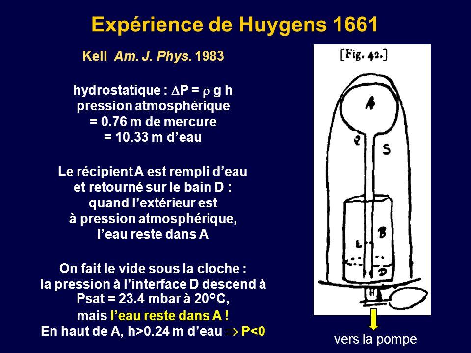 Expérience de Huygens 1661 hydrostatique : P = g h pression atmosphérique = 0.76 m de mercure = 10.33 m deau Le récipient A est rempli deau et retourn