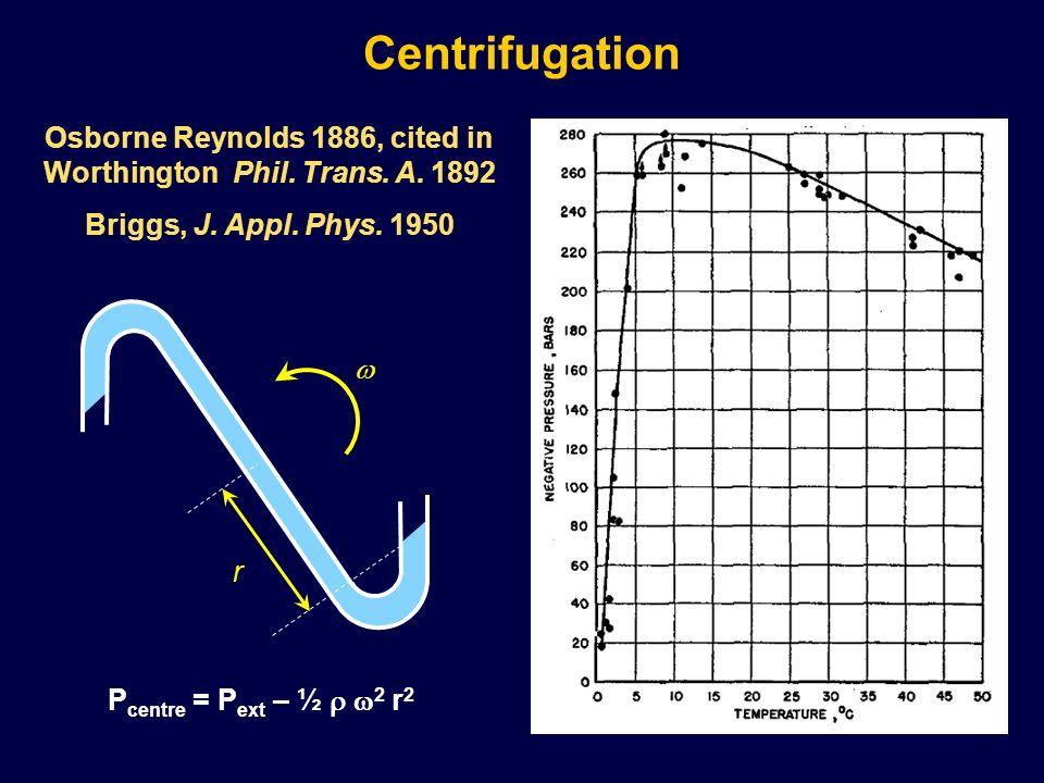 Cavitation acoustique : notre méthode transducteur piezoélectrique hémispherique focalise quelques cycles à 1MHz cavitation écho cohérent avec dautres méthodes de détection (Schlieren et son audible) Herbert, Balibar, Caupin PRE 2006 petit volume courte durée loin des parois taux de nucléation : 10 11 mm -3 s -1
