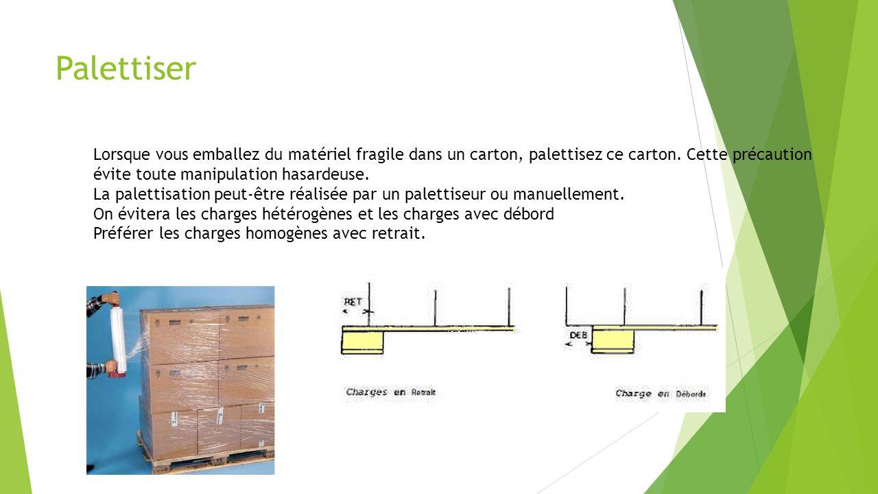 Palettiser Lorsque vous emballez du matériel fragile dans un carton, palettisez ce carton. Cette précaution évite toute manipulation hasardeuse. La pa