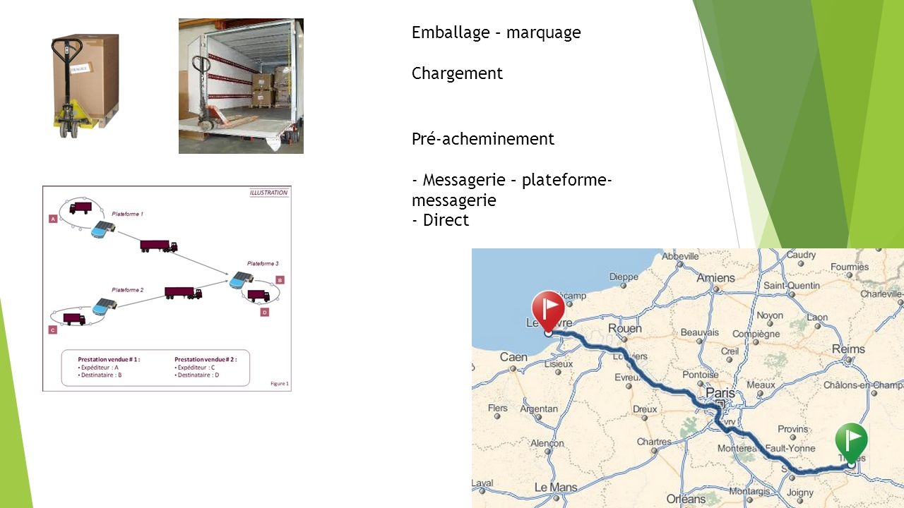 Emballage – marquage Chargement Pré-acheminement - Messagerie – plateforme- messagerie - Direct