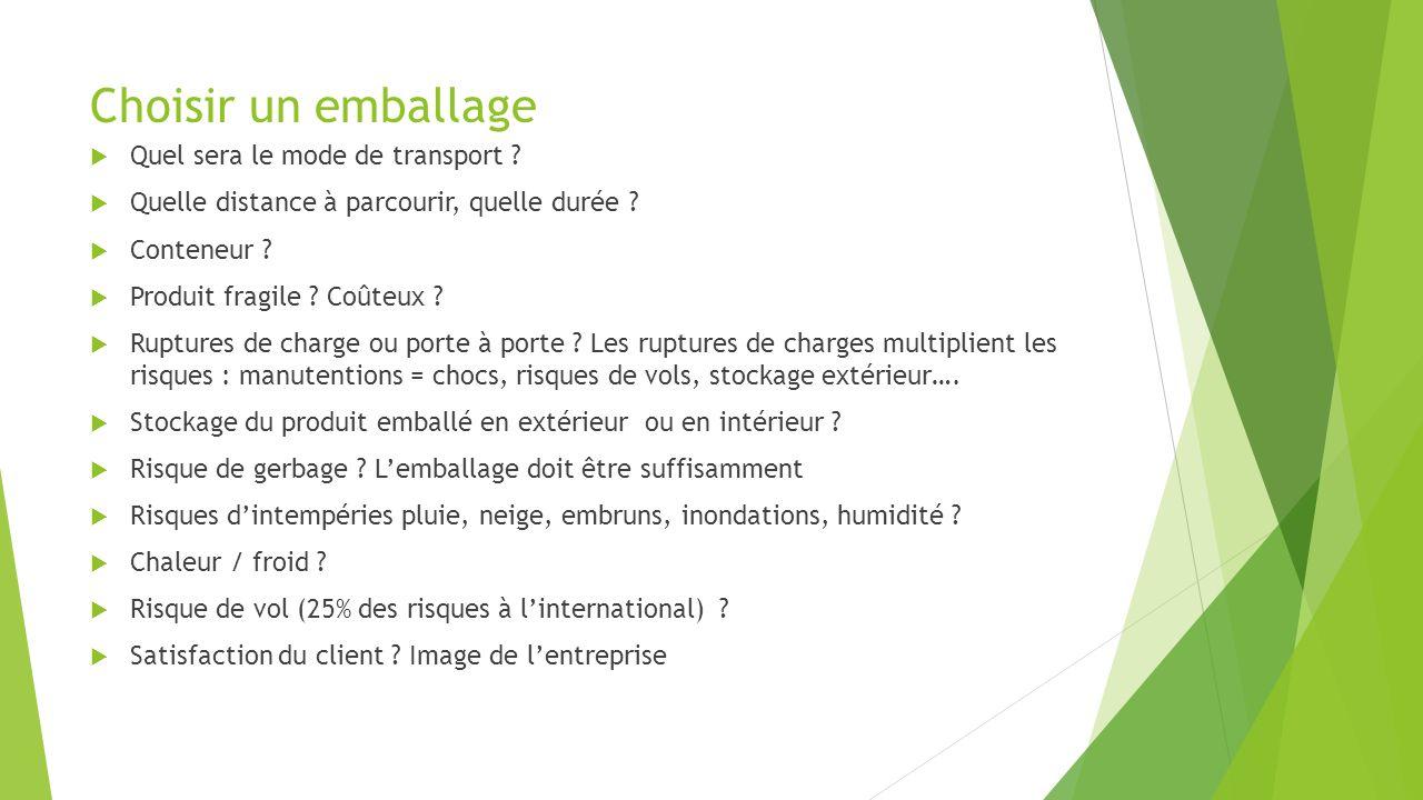 Emballage – marquage Chargement Pré-acheminement - Messagerie – plateforme- messagerie - Direct
