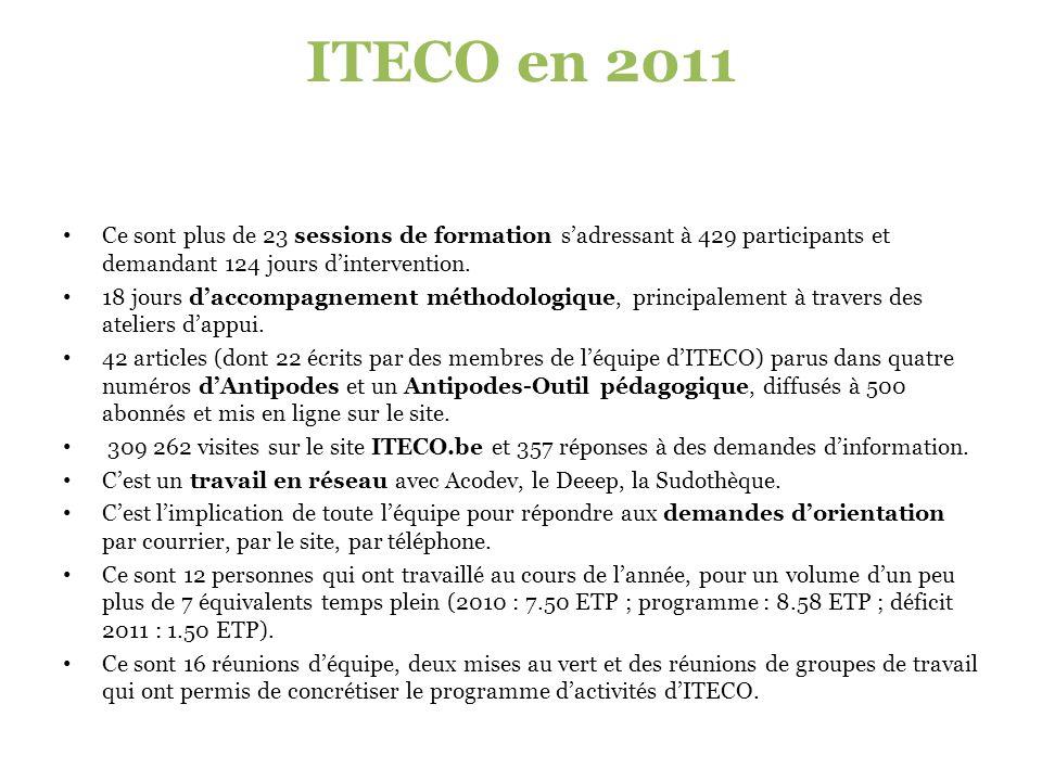 ITECO en 2011 Ce sont plus de 23 sessions de formation sadressant à 429 participants et demandant 124 jours dintervention.
