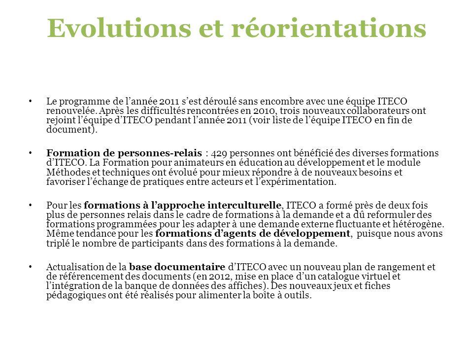 Evolutions et réorientations Le programme de lannée 2011 sest déroulé sans encombre avec une équipe ITECO renouvelée.