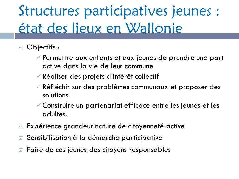 Structures participatives jeunes : état des lieux en Wallonie Objectifs : Permettre aux enfants et aux jeunes de prendre une part active dans la vie de leur commune Réaliser des projets dintérêt collectif Réfléchir sur des problèmes communaux et proposer des solutions Construire un partenariat efficace entre les jeunes et les adultes.