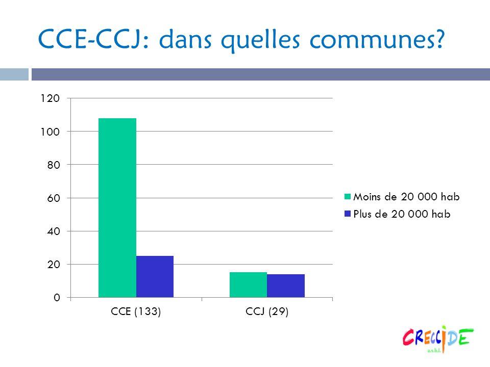 CCE-CCJ: dans quelles communes?