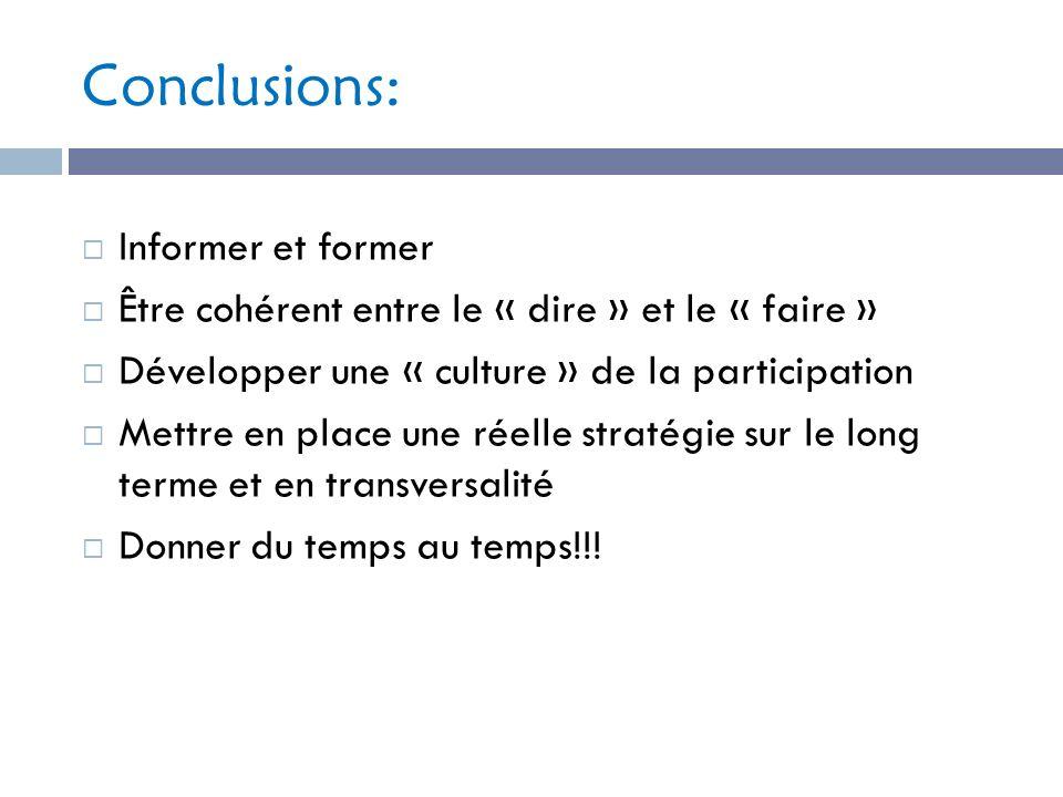 Conclusions: Informer et former Être cohérent entre le « dire » et le « faire » Développer une « culture » de la participation Mettre en place une réelle stratégie sur le long terme et en transversalité Donner du temps au temps!!!