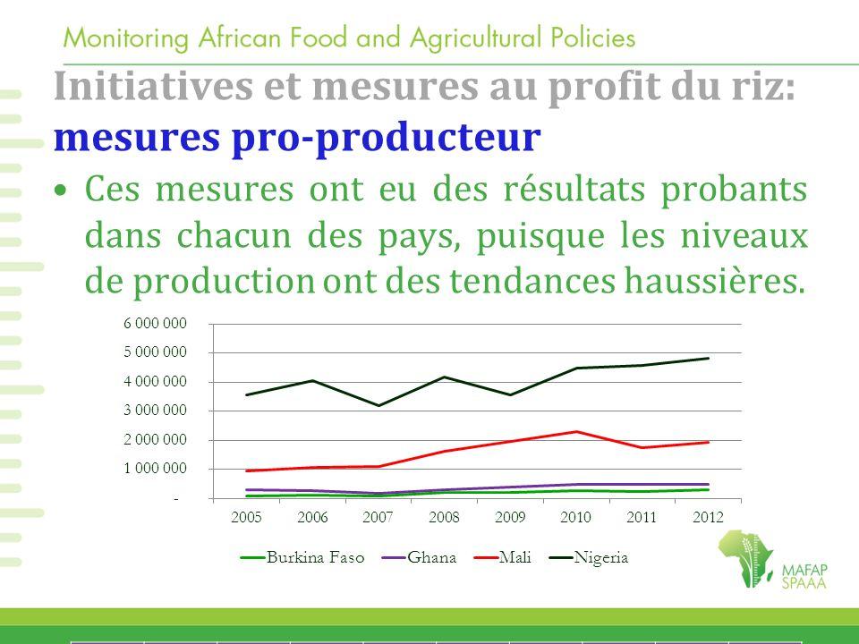 Initiatives et mesures au profit du riz: mesures pro-producteur Ces mesures ont eu des résultats probants dans chacun des pays, puisque les niveaux de