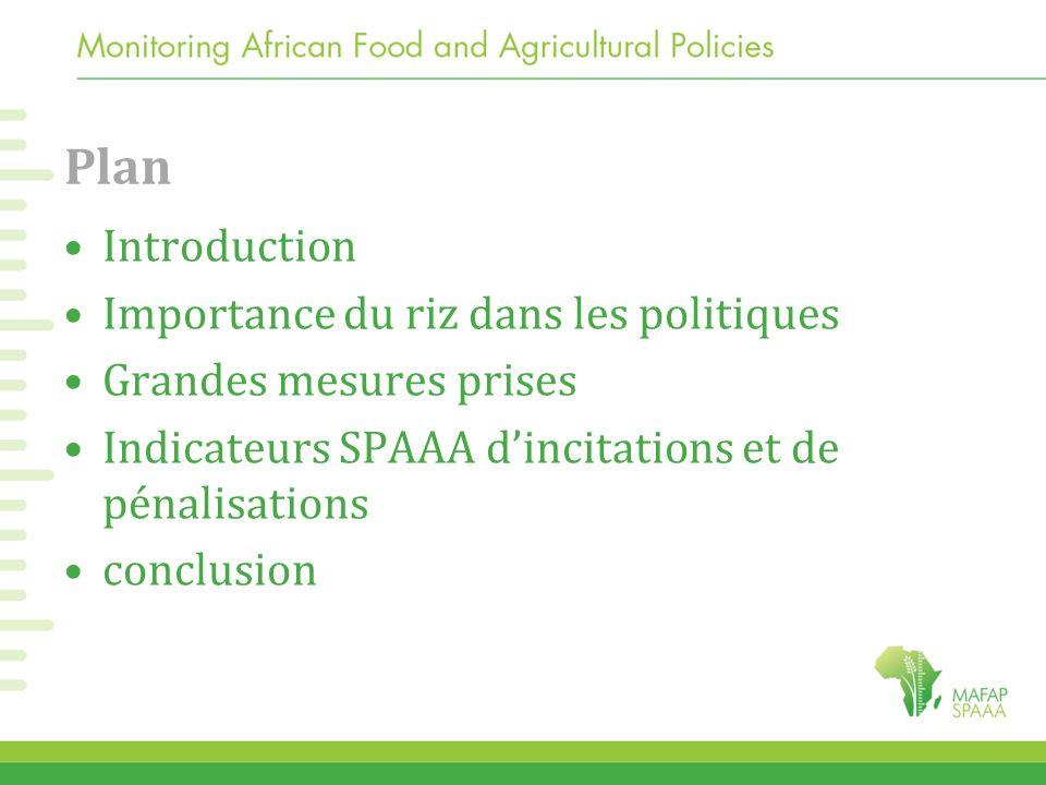 Plan Introduction Importance du riz dans les politiques Grandes mesures prises Indicateurs SPAAA dincitations et de pénalisations conclusion