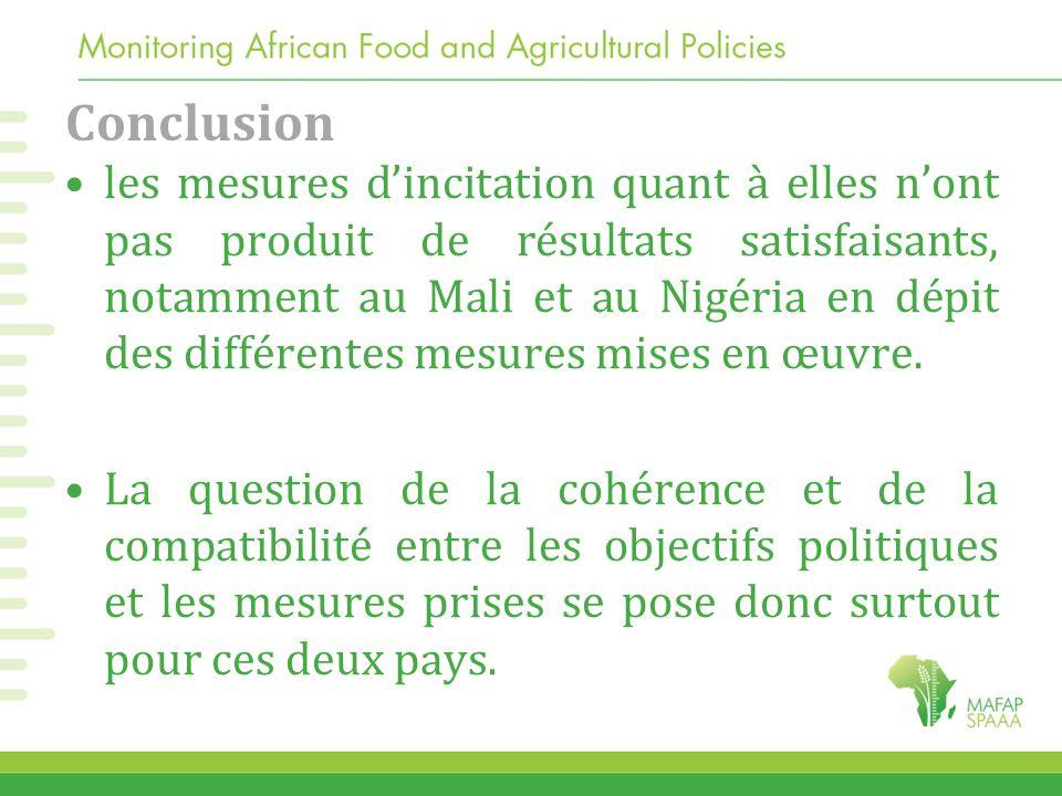 Conclusion les mesures dincitation quant à elles nont pas produit de résultats satisfaisants, notamment au Mali et au Nigéria en dépit des différentes