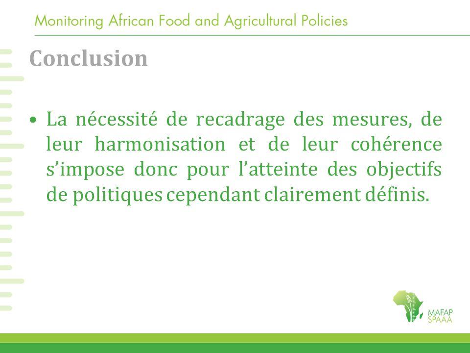 Conclusion La nécessité de recadrage des mesures, de leur harmonisation et de leur cohérence simpose donc pour latteinte des objectifs de politiques c
