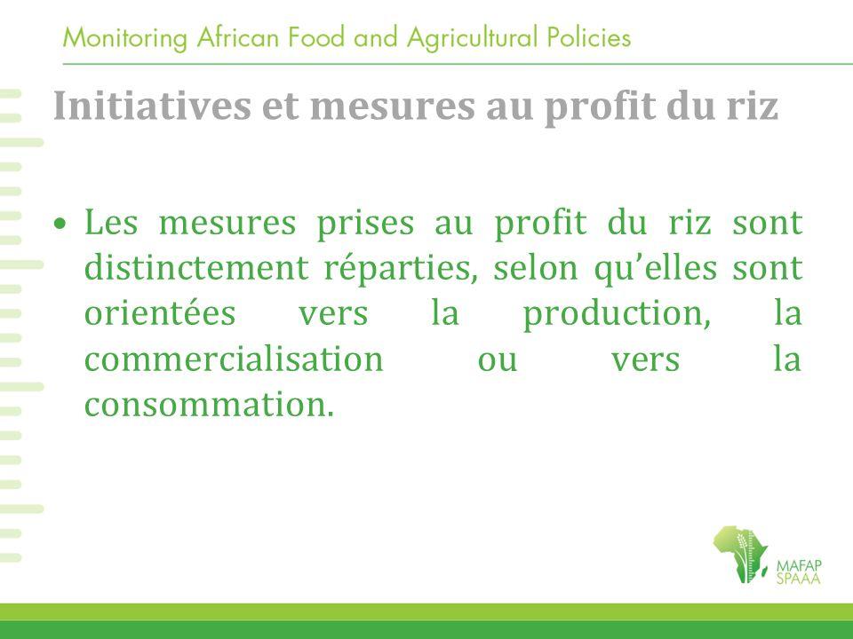 Initiatives et mesures au profit du riz Les mesures prises au profit du riz sont distinctement réparties, selon quelles sont orientées vers la product