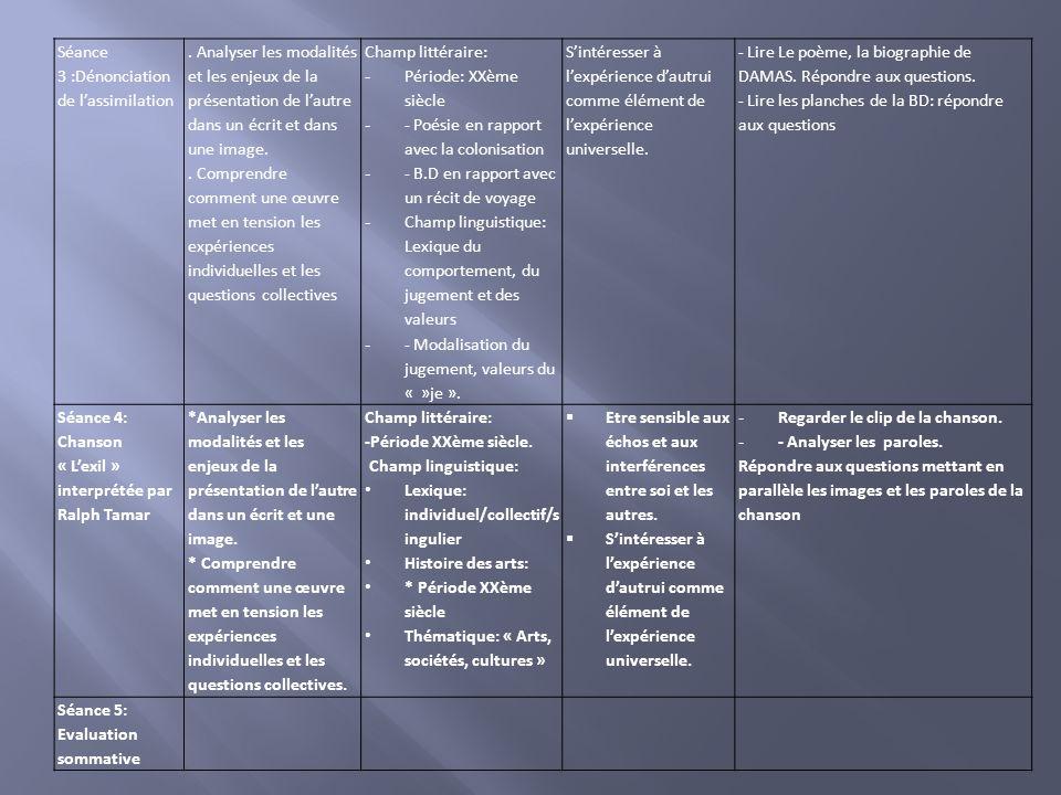 Séance 3 :Dénonciation de lassimilation. Analyser les modalités et les enjeux de la présentation de lautre dans un écrit et dans une image.. Comprendr