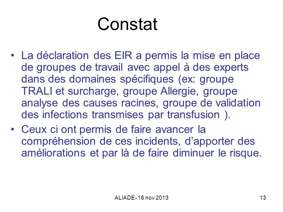 ALIADE- 16 nov 201313 Constat La déclaration des EIR a permis la mise en place de groupes de travail avec appel à des experts dans des domaines spécif