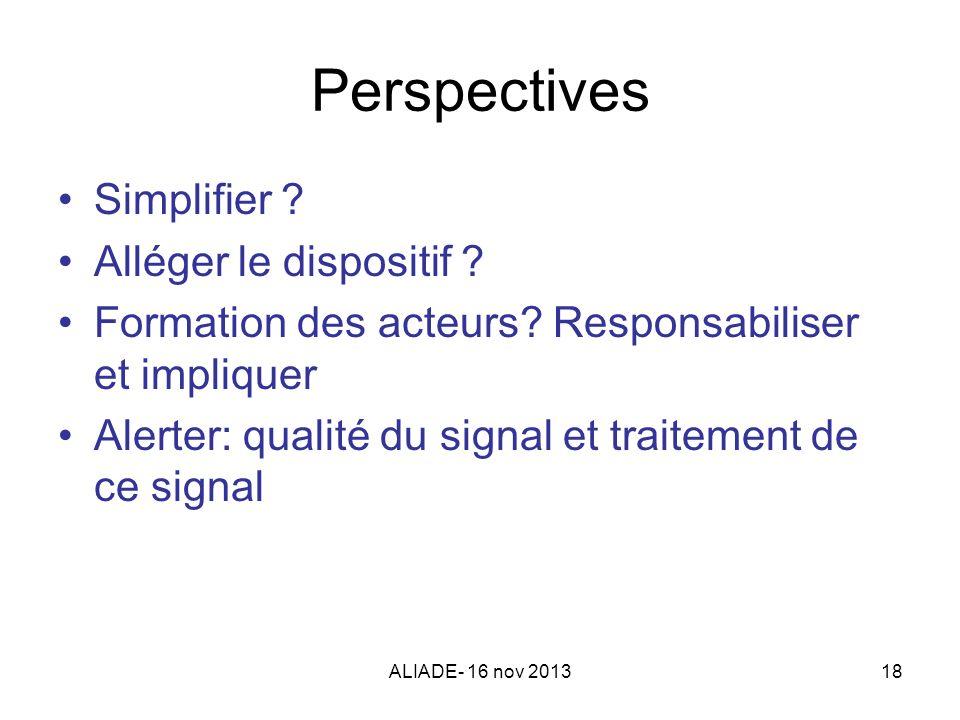 ALIADE- 16 nov 201318 Perspectives Simplifier ? Alléger le dispositif ? Formation des acteurs? Responsabiliser et impliquer Alerter: qualité du signal