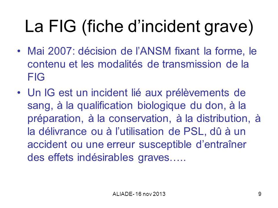 ALIADE- 16 nov 20139 La FIG (fiche dincident grave) Mai 2007: décision de lANSM fixant la forme, le contenu et les modalités de transmission de la FIG