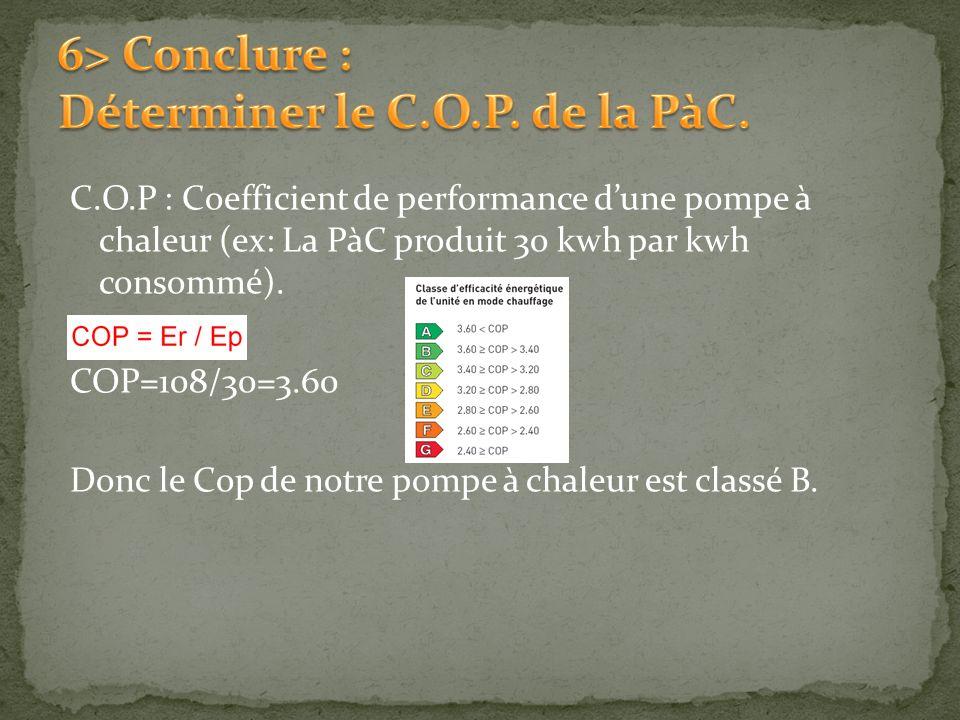 C.O.P : Coefficient de performance dune pompe à chaleur (ex: La PàC produit 30 kwh par kwh consommé).