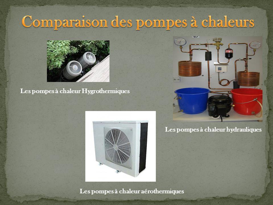 Les pompes à chaleur aérothermiques Les pompes à chaleur Hygrothermiques Les pompes à chaleur hydrauliques