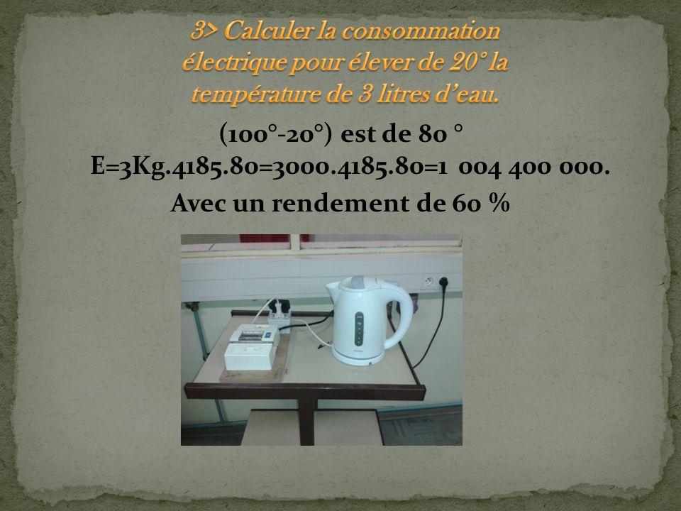 (100°-20°) est de 80 ° E=3Kg.4185.80=3000.4185.80=1 004 400 000. Avec un rendement de 60 %