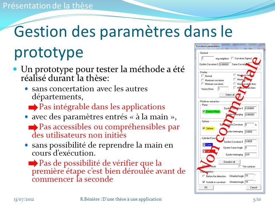 Etude des besoins Rédigé en collaboration entre : Le département R&D (fonctions disponibles) Le département application (IHM possibles) Le département commercial (lien avec les utilisateurs) Lapplication doit être utilisable par nimporte qui : les paramètres ne doivent pas être demandés à lutilisateur Et fonctionner sur le plus de maillages possibles : vérification intermédiaire et paramètres adaptables 13/07/2012R.Bénière : D une thèse à une application6/10 Mise en place dune IHM