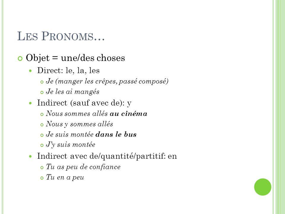 L ES P RONOMS … Objet = une/des choses Direct: le, la, les Je (manger les crêpes, passé composé) Je les ai mangés Indirect (sauf avec de): y Nous somm