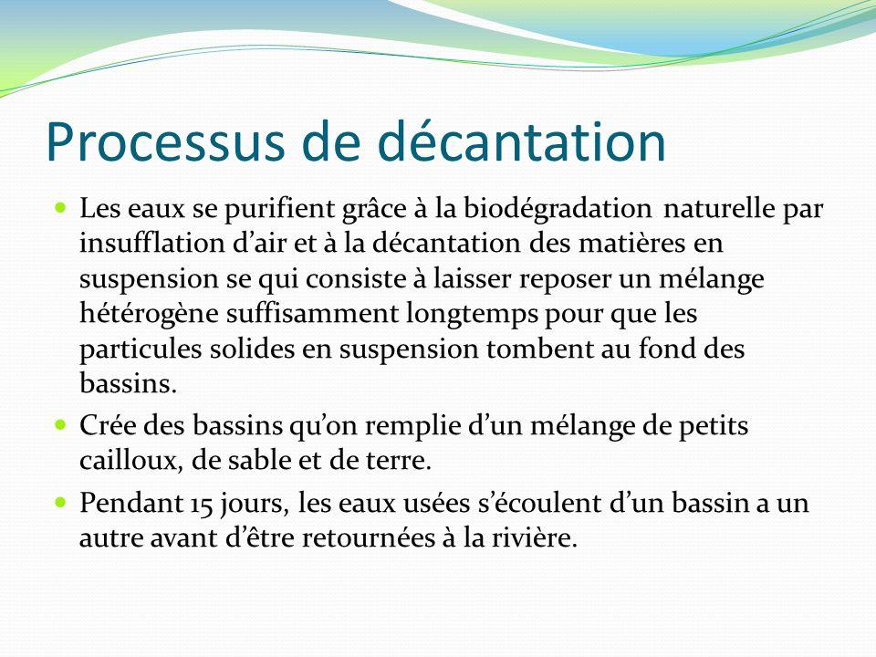 Processus de décantation Les eaux se purifient grâce à la biodégradation naturelle par insufflation dair et à la décantation des matières en suspensio