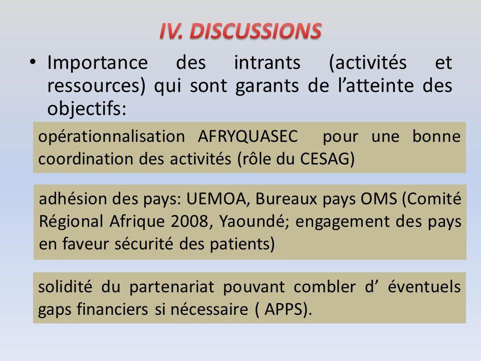 Importance des intrants (activités et ressources) qui sont garants de latteinte des objectifs: opérationnalisation AFRYQUASEC pour une bonne coordinat