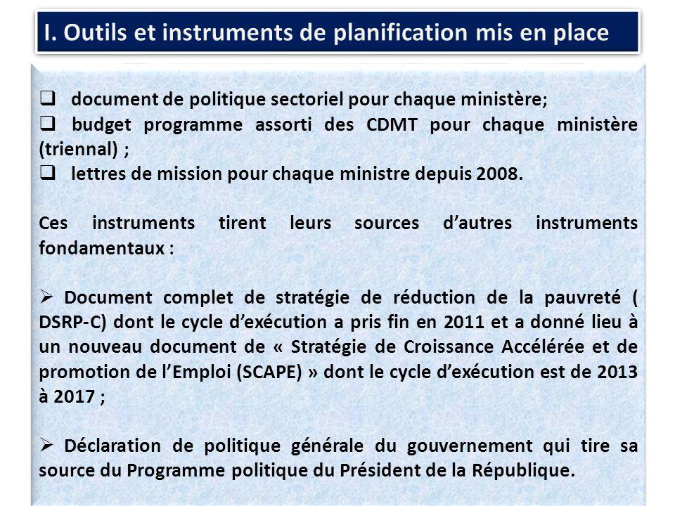 document de politique sectoriel pour chaque ministère; budget programme assorti des CDMT pour chaque ministère (triennal) ; lettres de mission pour chaque ministre depuis 2008.