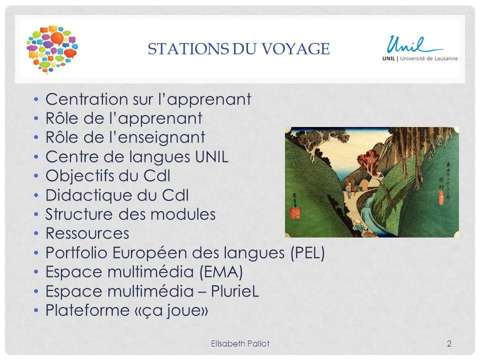 STATIONS DU VOYAGE Centration sur lapprenant Rôle de lapprenant Rôle de lenseignant Centre de langues UNIL Objectifs du Cdl Didactique du Cdl Structur