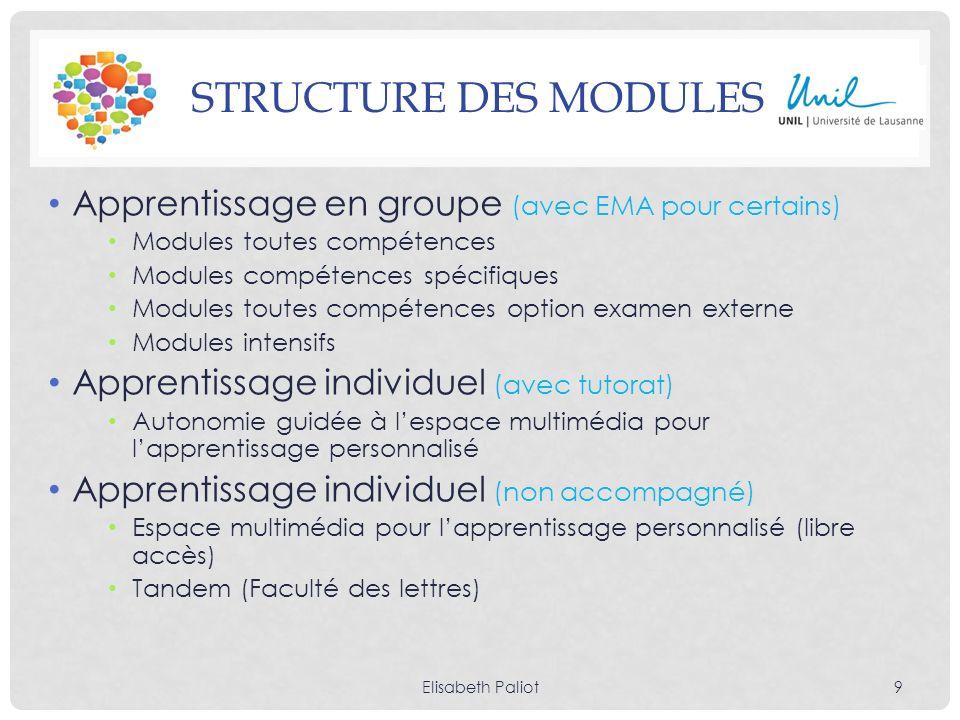 STRUCTURE DES MODULES Apprentissage en groupe (avec EMA pour certains) Modules toutes compétences Modules compétences spécifiques Modules toutes compé