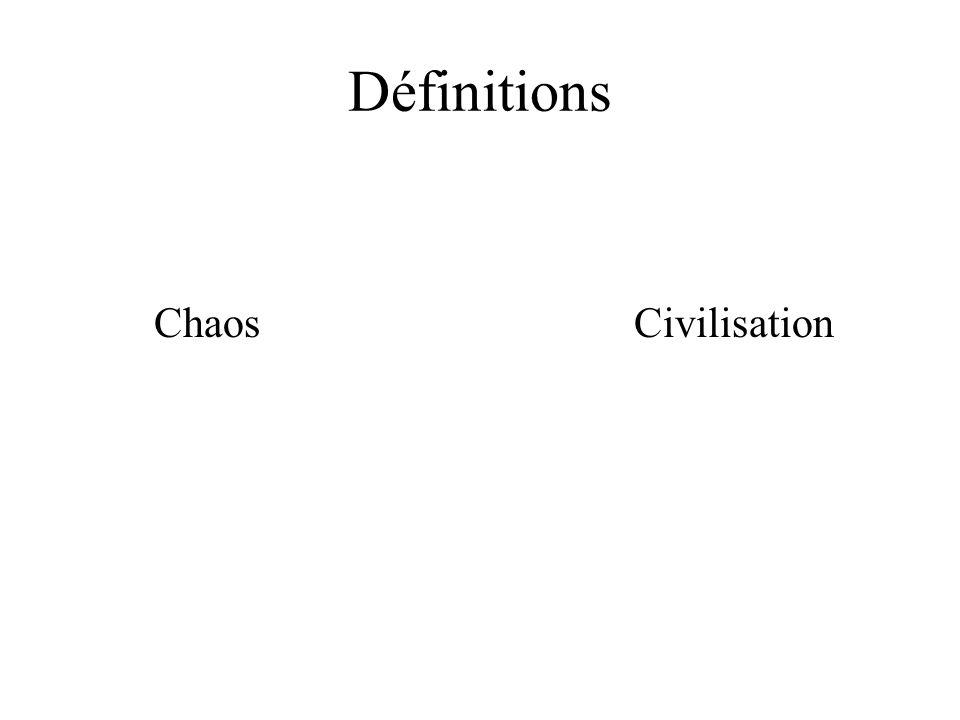 Les Romains 1.copiaient et développaient les arts et larchitecture grecs, construisaient de grandes villes (richement décorées dart), des bains, des arènes, théâtres 2.Peuple lettré, remplis des philosophies des grecques et égyptiens, parlaient le latin 3.lois protégeaient touse les peuples de la guerre (Pax Romana) –femmes et non-Romains =pas reconnus comme citoyens 4.Réclamait des impôts, des esclaves et lobéissance des peuples