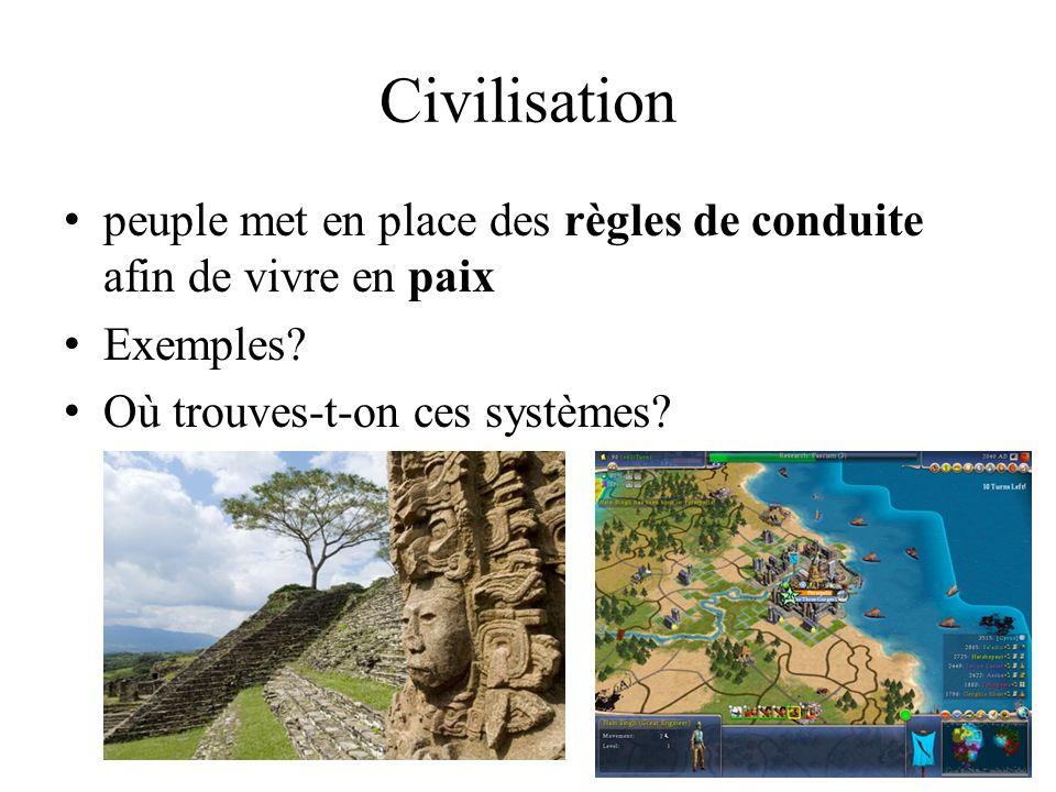 Civilisation peuple met en place des règles de conduite afin de vivre en paix Exemples? Où trouves-t-on ces systèmes?