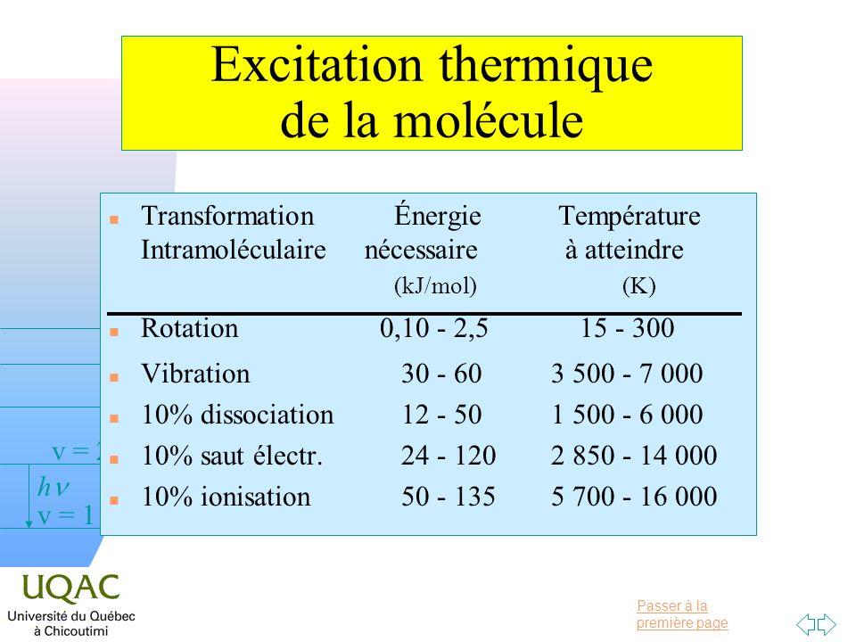 Passer à la première page v = 0 v = 1 v = 2 h Excitation thermique de la molécule n Transformation Énergie Température Intramoléculaire nécessaire à atteindre (kJ/mol)(K) n Rotation 0,10 - 2,5 15 - 300 n Vibration 30 - 60 3 500 - 7 000 n 10% dissociation 12 - 50 1 500 - 6 000 n 10% saut électr.