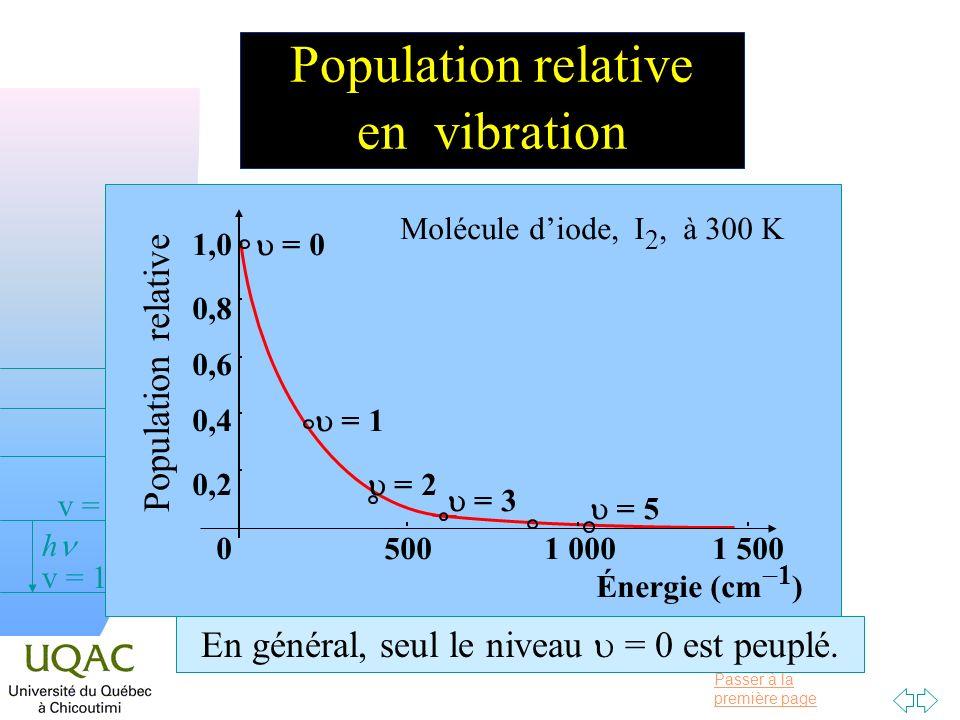 Passer à la première page v = 0 v = 1 v = 2 h Population relative en vibration = 1 = 2 = 3 = 5 = 0 Énergie (cm 1 ) Molécule diode, I 2, à 300 K 5001 0001 500 En général, seul le niveau = 0 est peuplé.