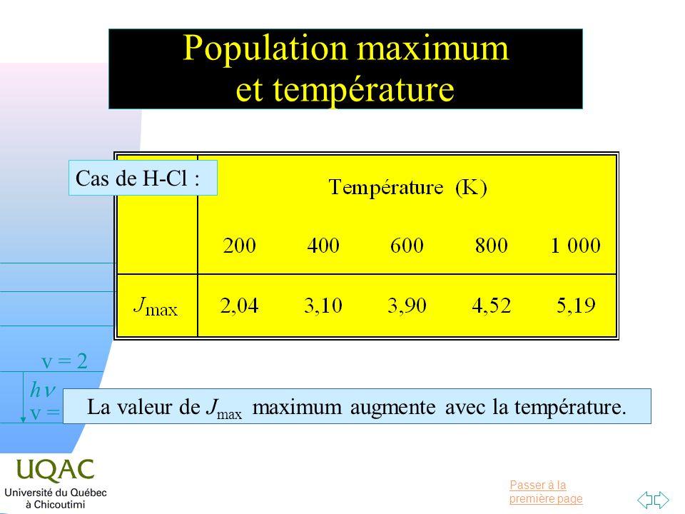 Passer à la première page v = 0 v = 1 v = 2 h Population maximum et température La valeur de J max maximum augmente avec la température.