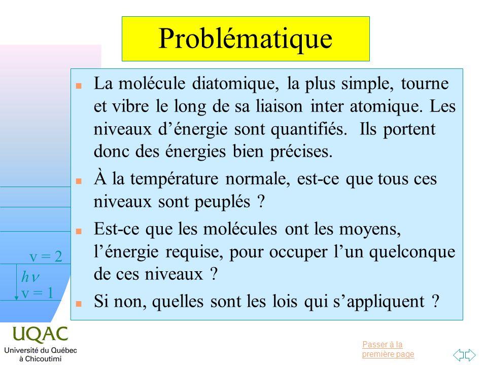 Passer à la première page v = 0 v = 1 v = 2 h Comportement dune molécule excitée Processus extra-moléculaires : n Transfert dénergie par collision; n Réaction chimique.